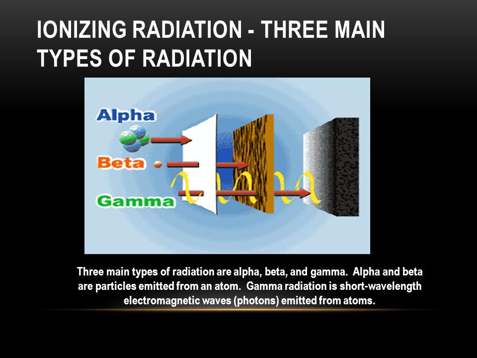 Ionizing radiation - Three main types of radiation