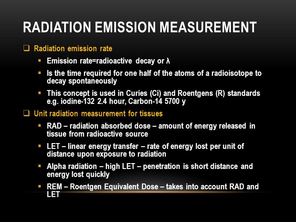 Radiation emission measurement