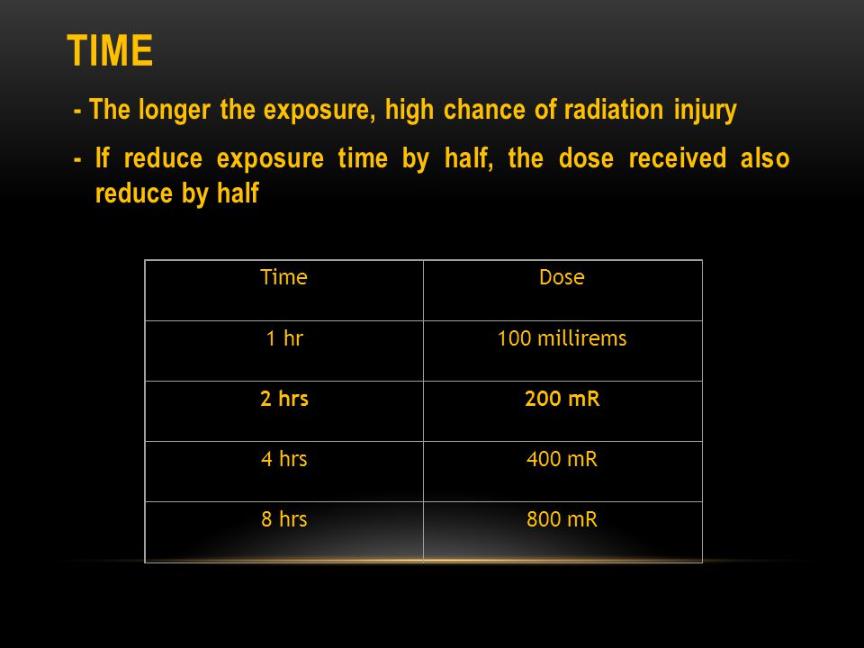 Time - The longer the exposure, high chance of radiation injury