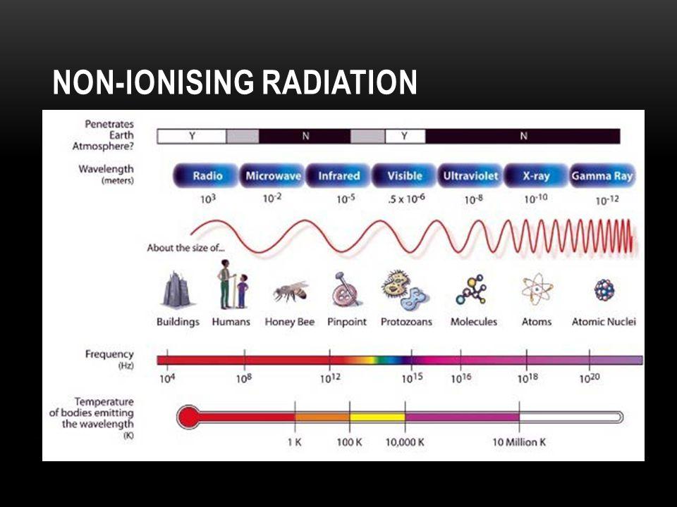 Non-ionising radiation