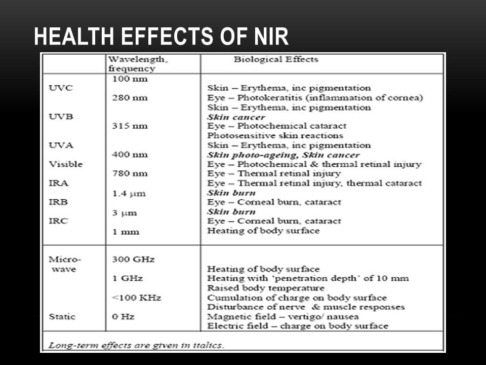 Health effects of nir