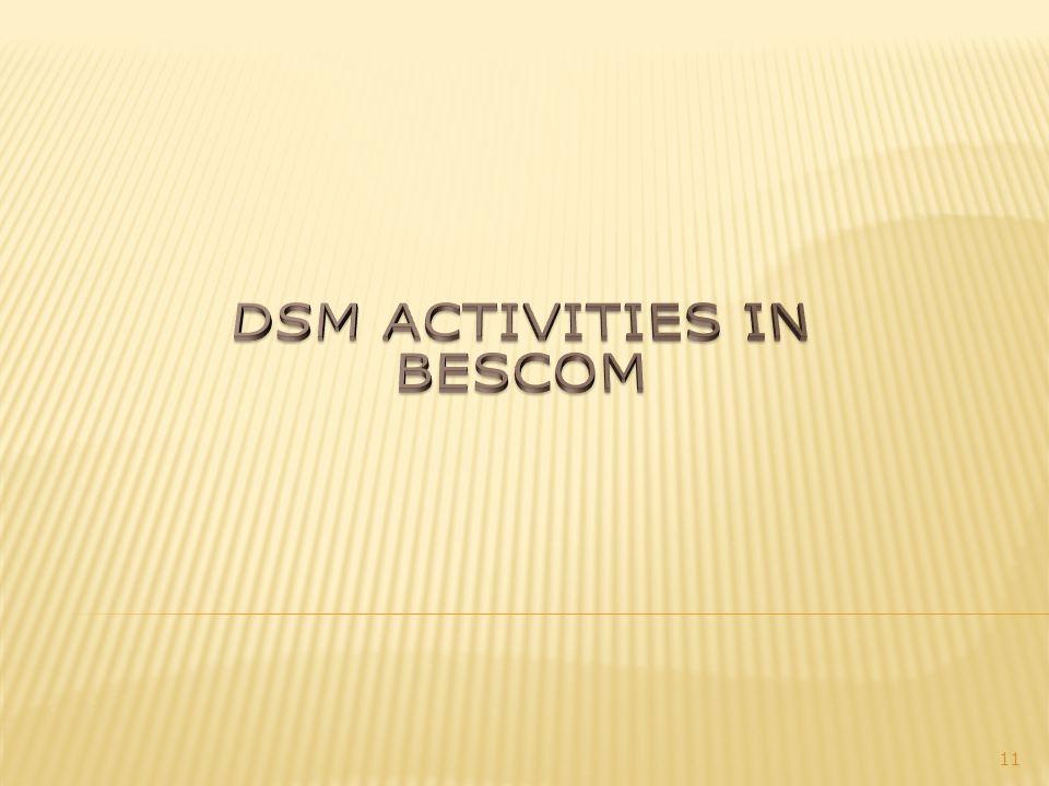 DSM ACTIVITIES IN BESCOM