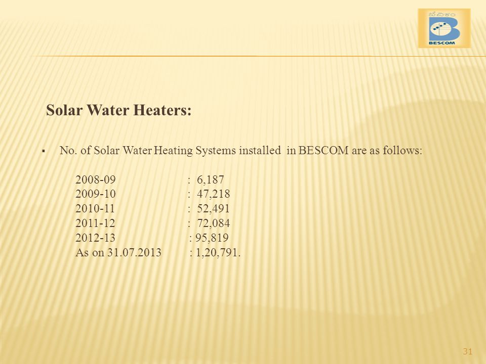 Solar Water Heaters: No. of Solar Water Heating Systems installed in BESCOM are as follows: 2008-09 : 6,187.