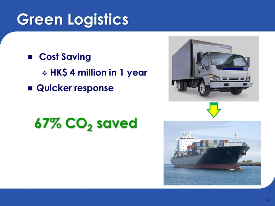 Green Logistics 67% CO2 saved Cost Saving HK$ 4 million in 1 year