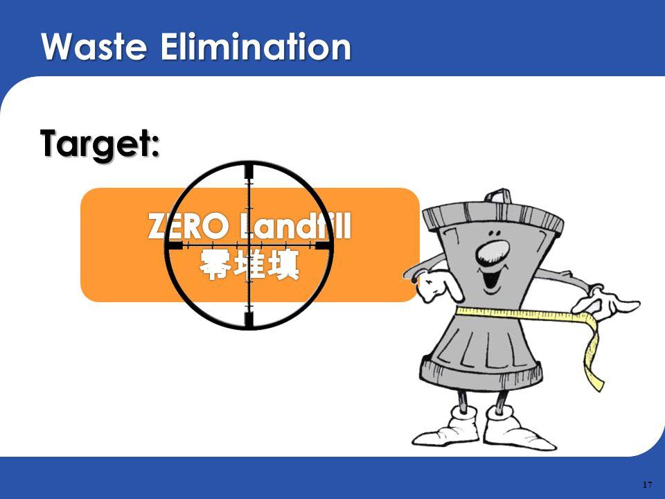 Waste Elimination Target: ZERO Landfill 零堆填