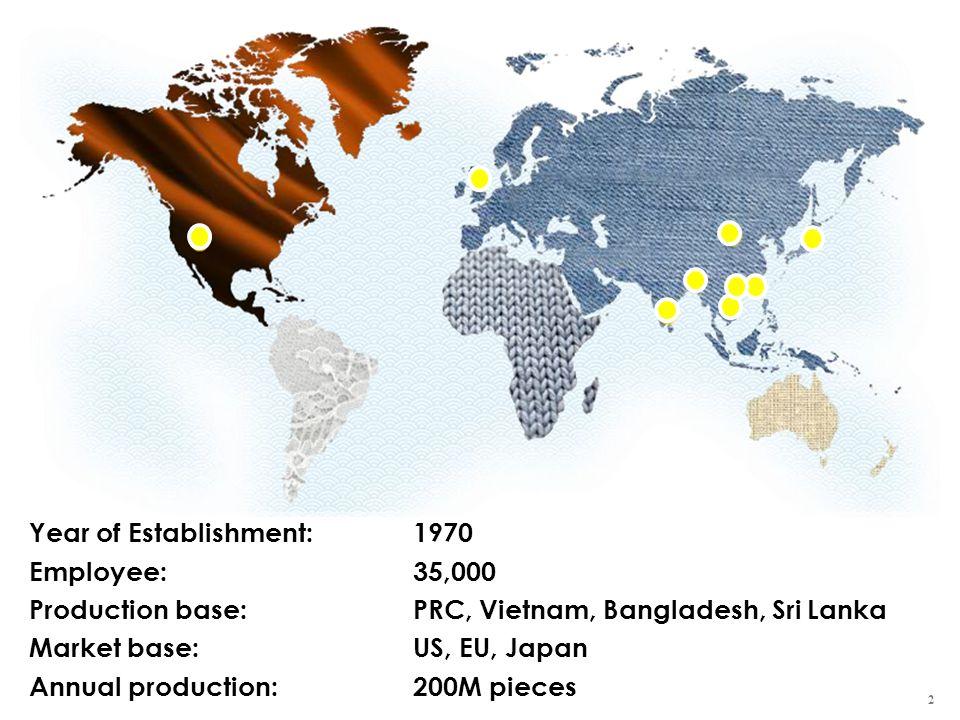 Year of Establishment: 1970
