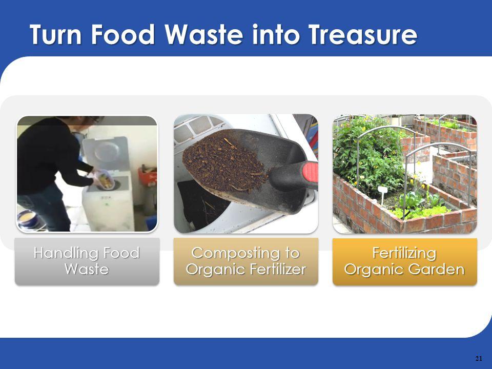 Turn Food Waste into Treasure