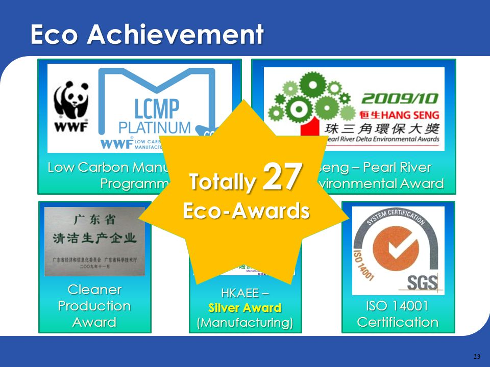 Eco Achievement Totally 27 Eco-Awards Cleaner Production Award