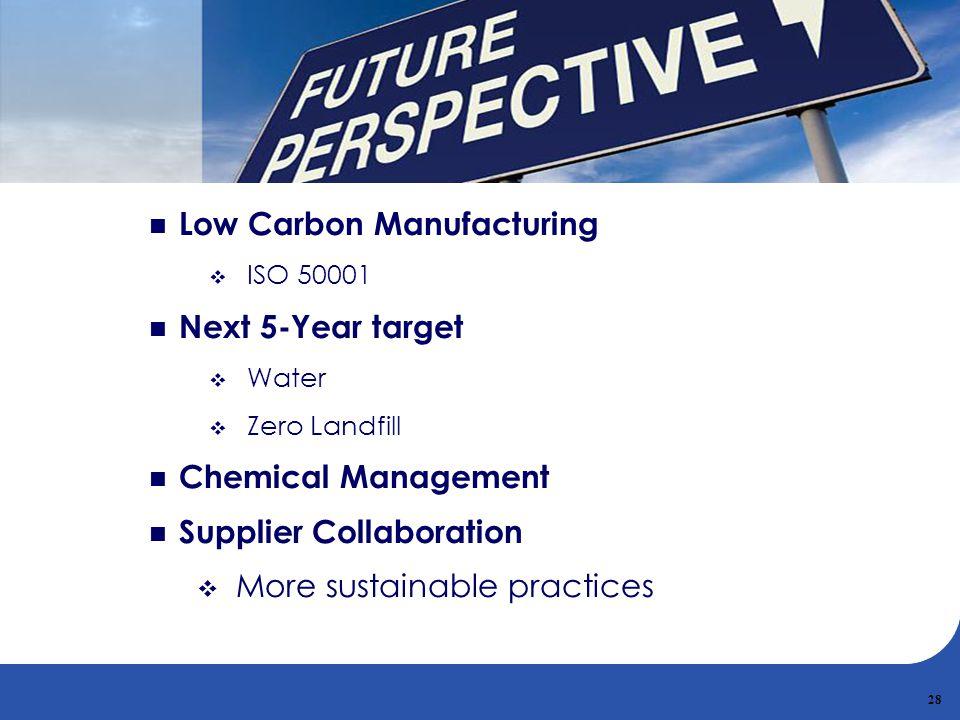 Low Carbon Manufacturing Next 5-Year target