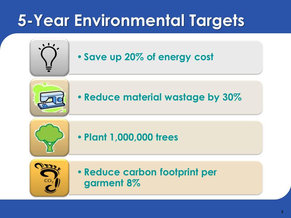 5-Year Environmental Targets
