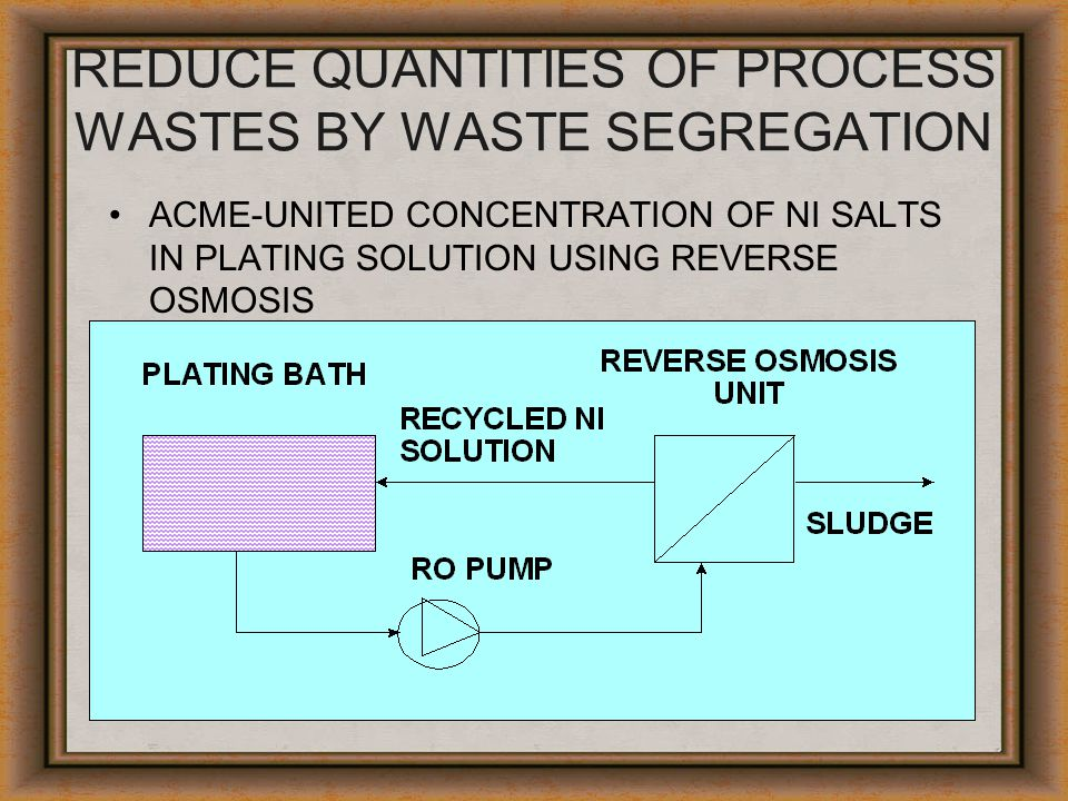 REDUCE QUANTITIES OF PROCESS WASTES BY WASTE SEGREGATION