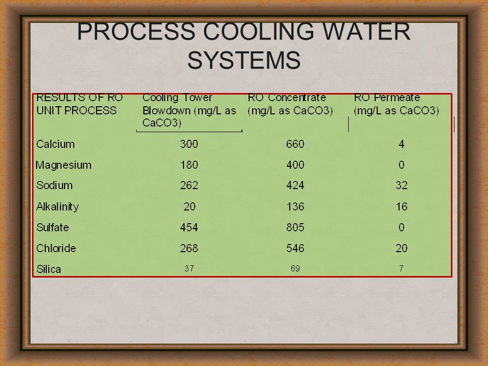 PROCESS COOLING WATER SYSTEMS