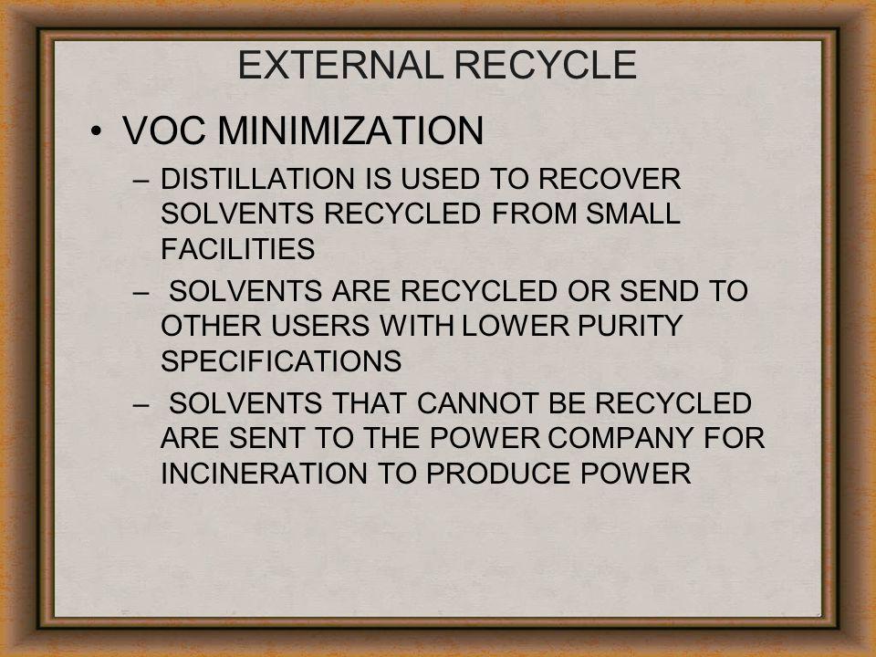 EXTERNAL RECYCLE VOC MINIMIZATION