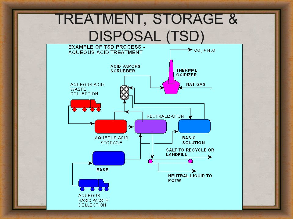 TREATMENT, STORAGE & DISPOSAL (TSD)