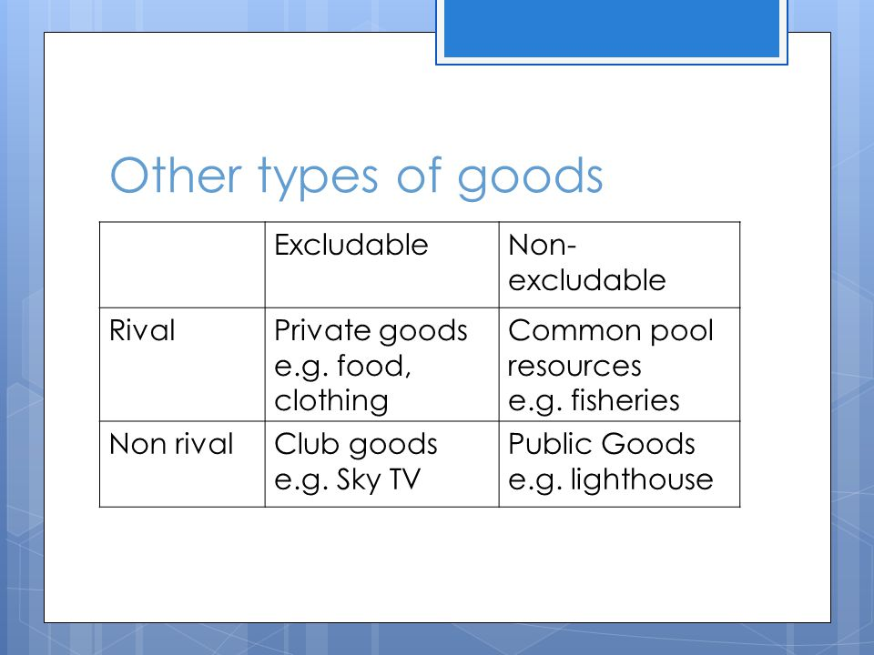 Other types of goods Excludable Non-excludable Rival Private goods