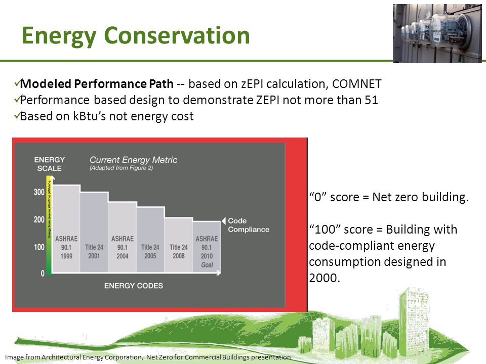 Energy Conservation Modeled Performance Path -- based on zEPI calculation, COMNET. Performance based design to demonstrate ZEPI not more than 51.
