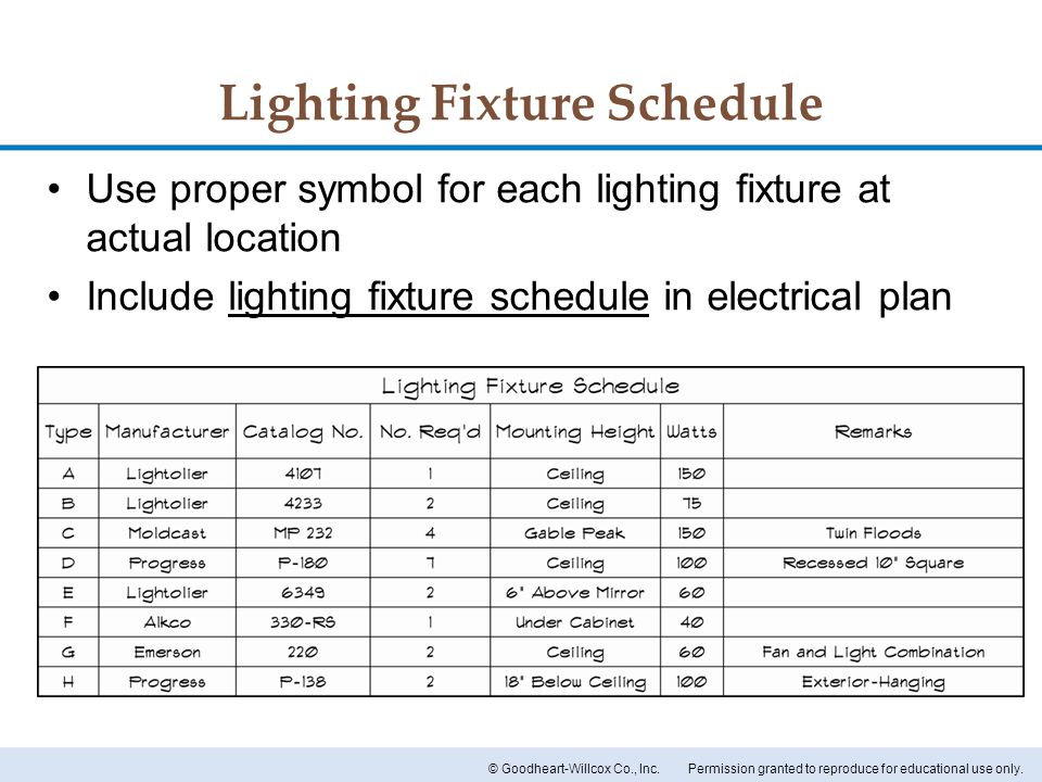 Chapter 29 Electrical Plans Chapter 29 Electrical Plans