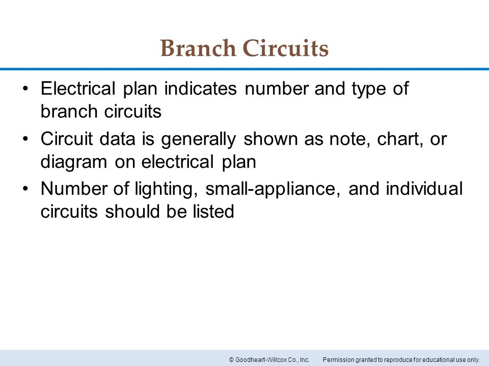 Branch Circuits Electrical plan indicates number and type of branch circuits.