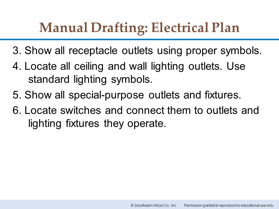 Lighting Drafting Symbols Wiring Diagrams Schematics
