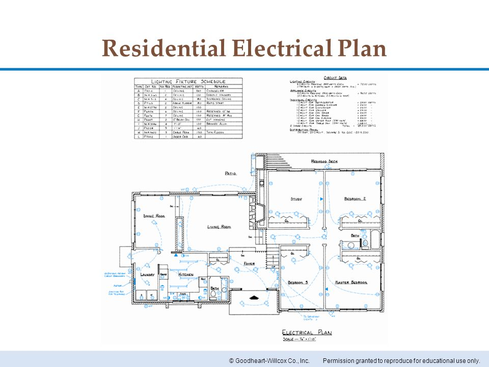 Chapter 29 electrical plans chapter 29 electrical plans for Residential floor plan software