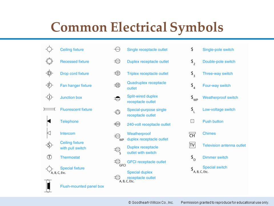 Cute Common Electrical Symboleanings Images