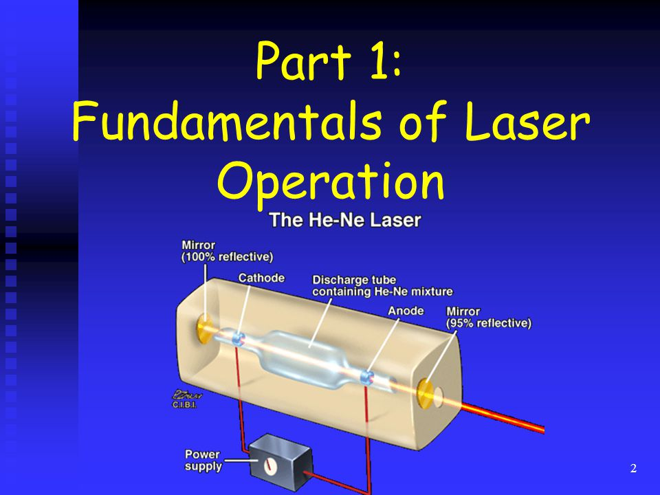 Part 1: Fundamentals of Laser Operation