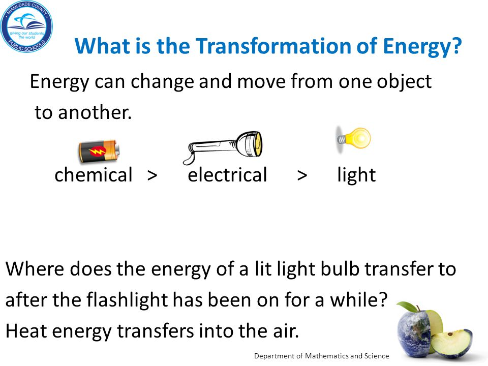 What is the Transformation of Energy