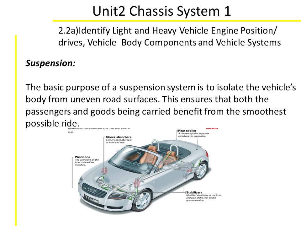 Unit2 Chassis System 1 2.2a)Identify Light and Heavy Vehicle Engine ...