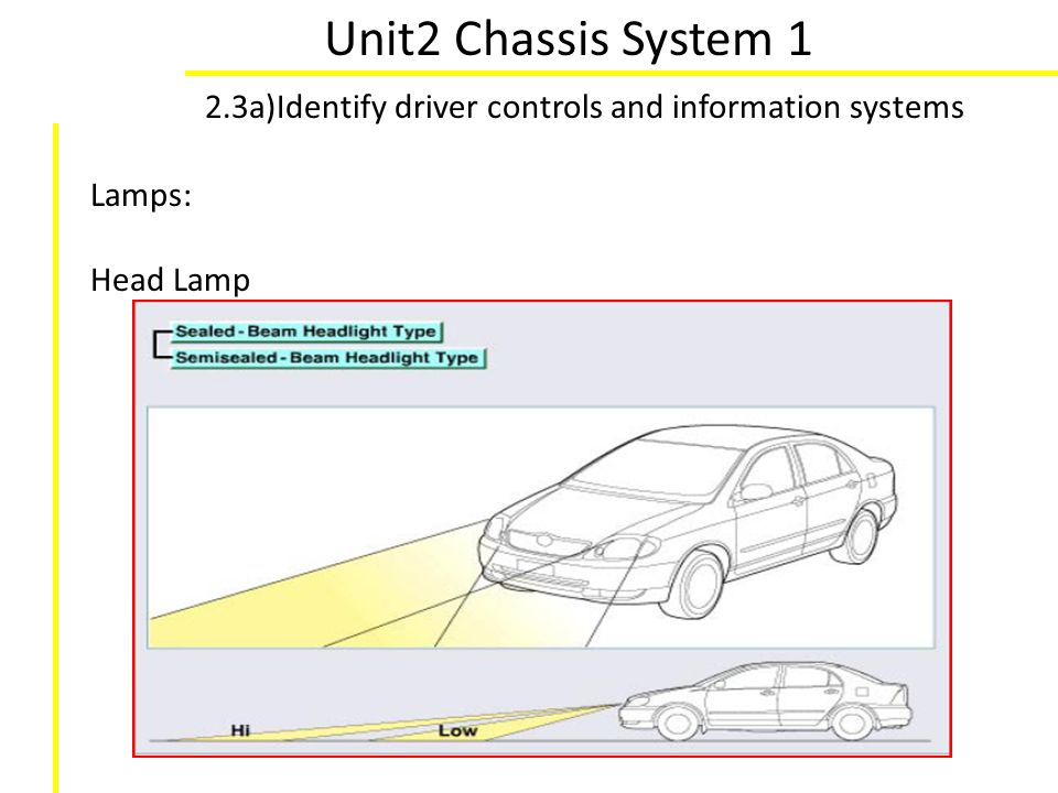 Unit2 Chassis System 1 2.3a)Identify driver controls and information systems Lamps: Head Lamp