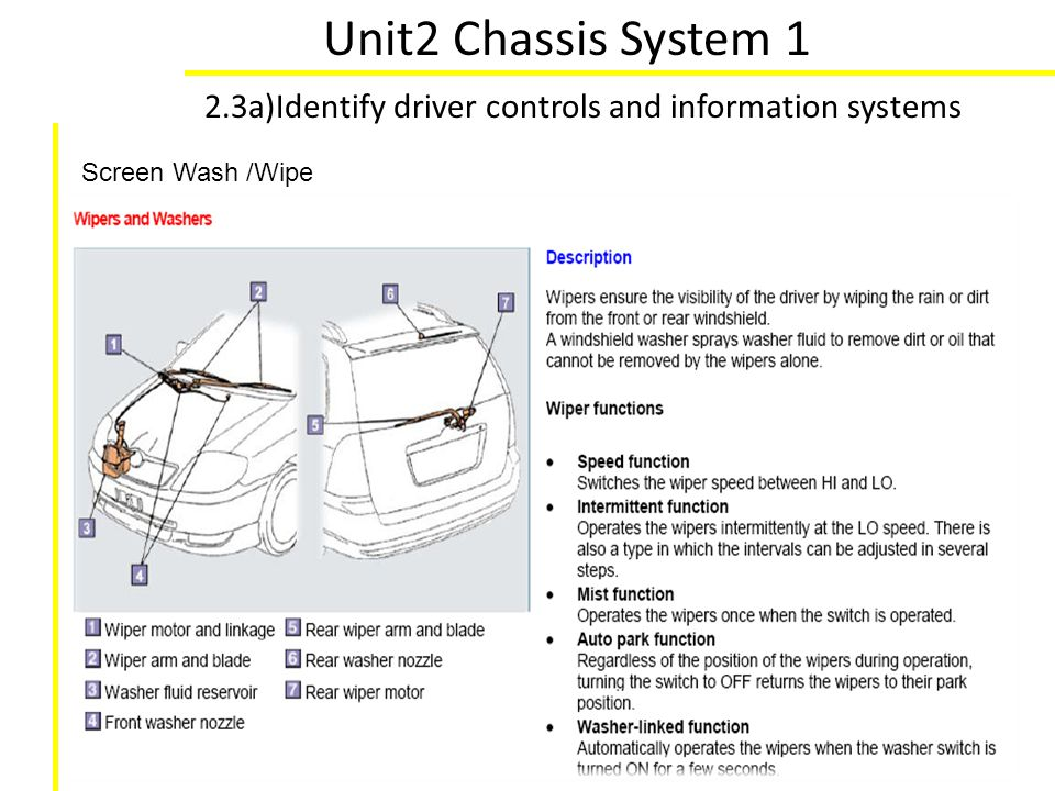 Unit2 Chassis System 1 2.3a)Identify driver controls and information systems Screen Wash /Wipe