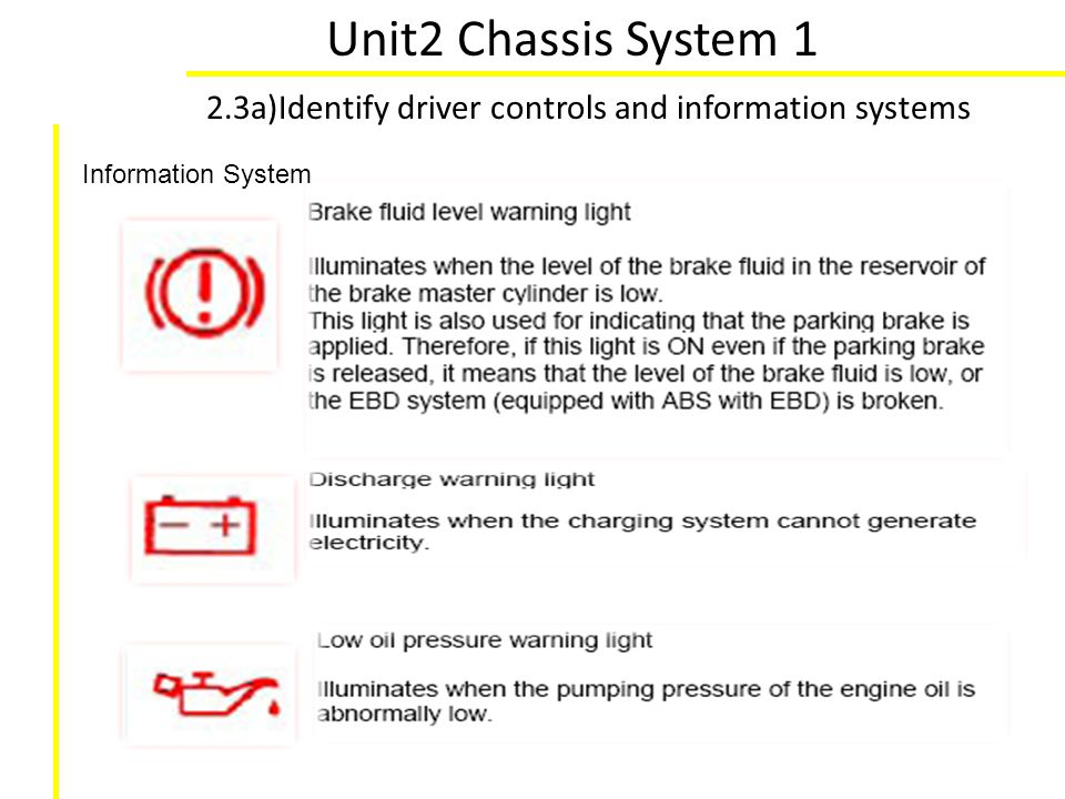 Unit2 Chassis System 1 2.3a)Identify driver controls and information systems Information System