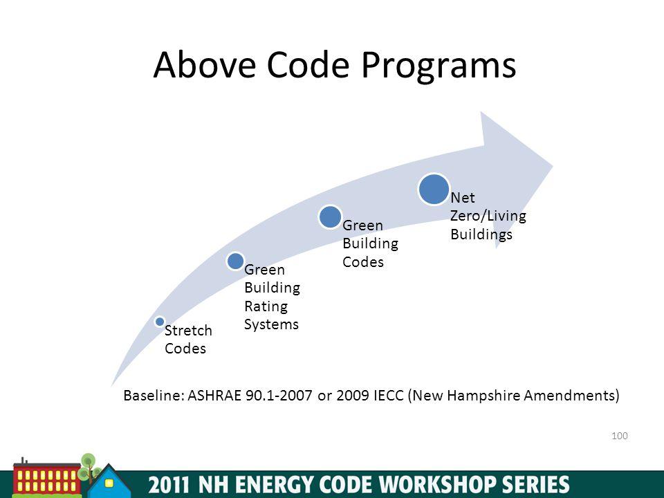 Above Code Programs Green Building Codes