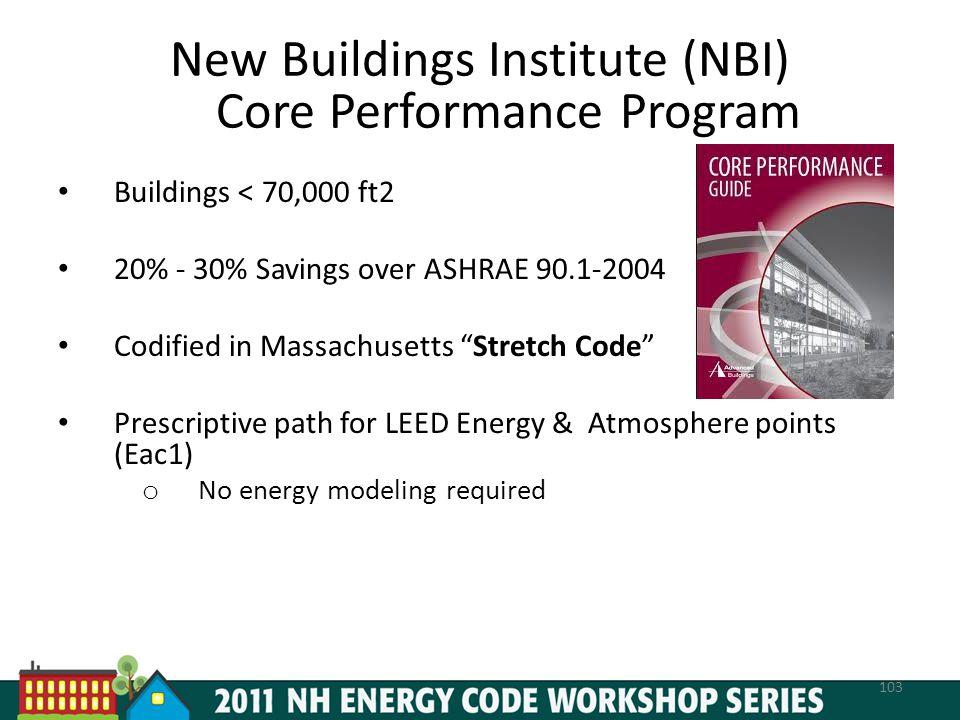New Buildings Institute (NBI) Core Performance Program