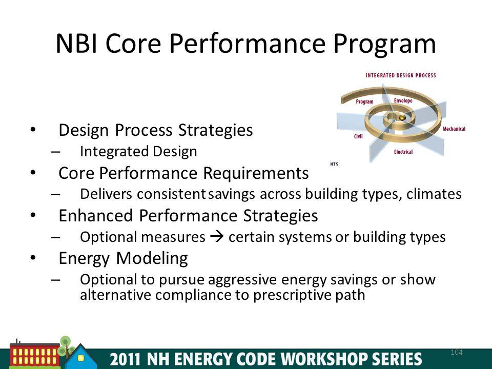NBI Core Performance Program