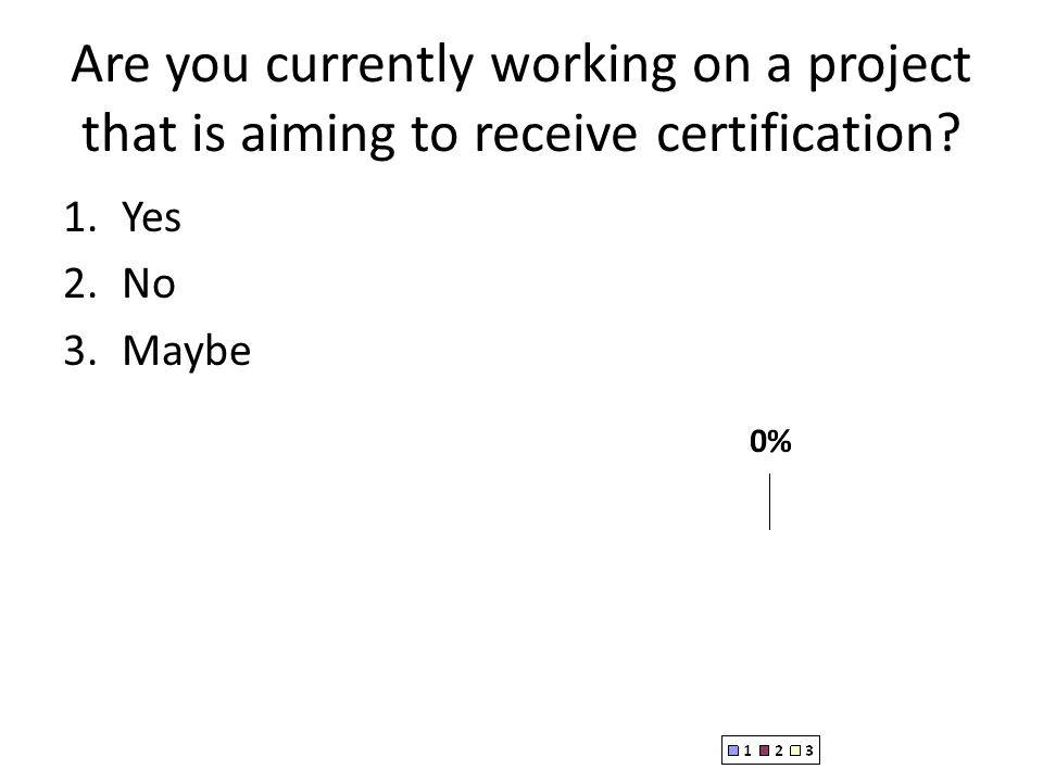 Are you currently working on a project that is aiming to receive certification
