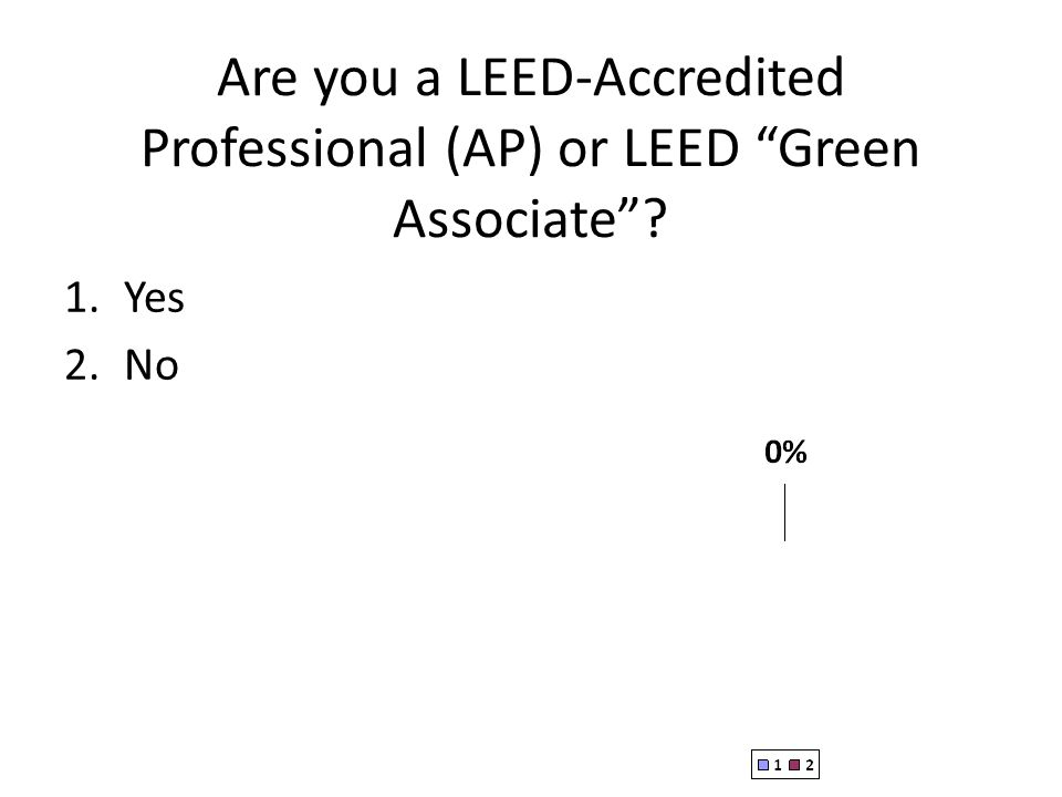 Are you a LEED-Accredited Professional (AP) or LEED Green Associate