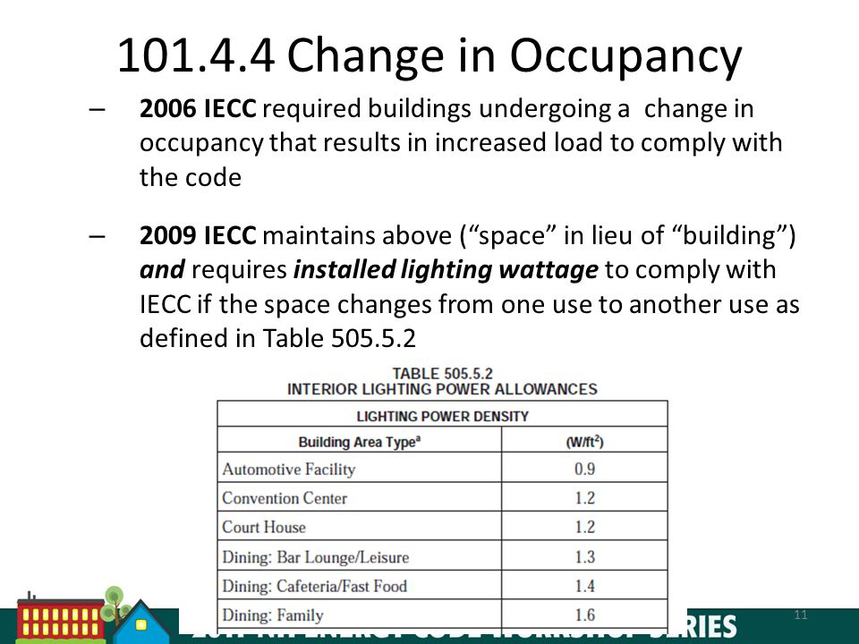101.4.4 Change in Occupancy 2006 IECC required buildings undergoing a change in occupancy that results in increased load to comply with the code.