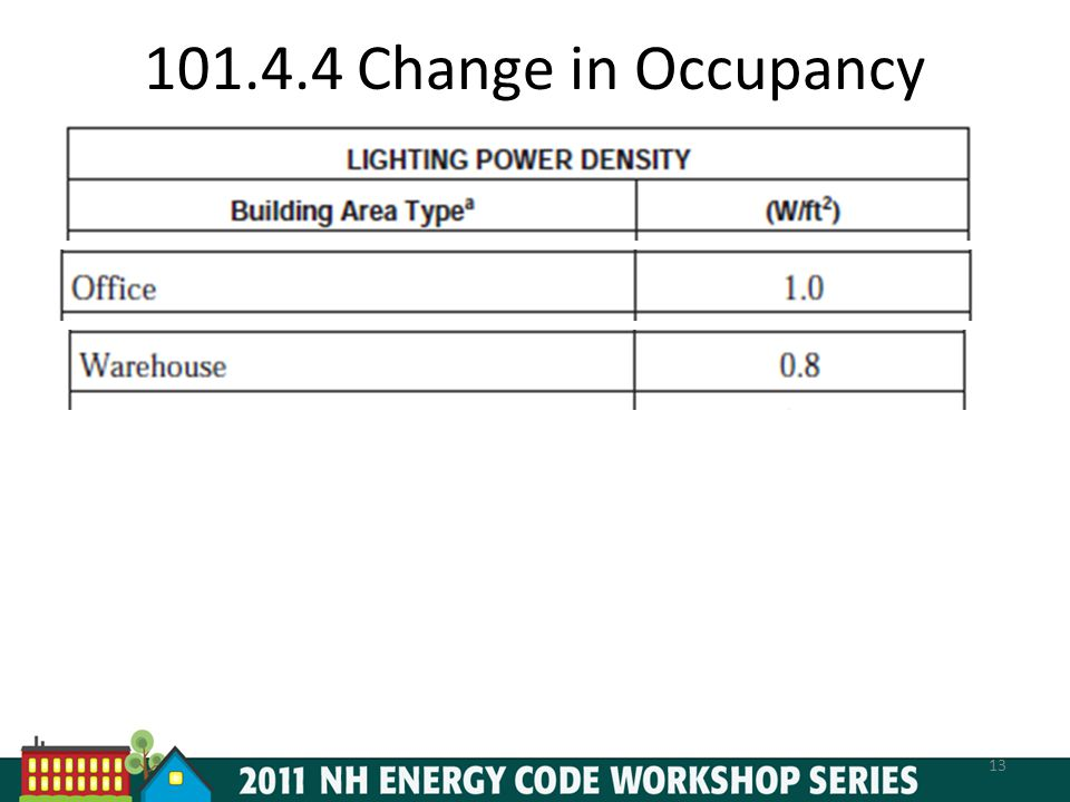 101.4.4 Change in Occupancy Full compliance is not necessary, as this is not an addition, alteration, renovation or repair to the building.