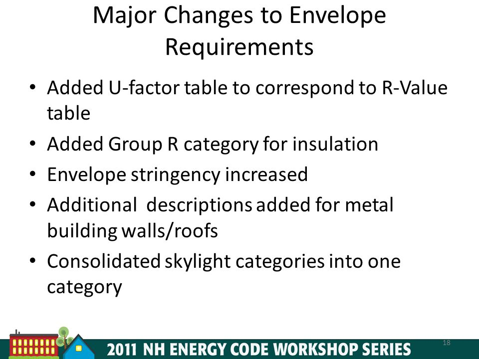 Major Changes to Envelope Requirements