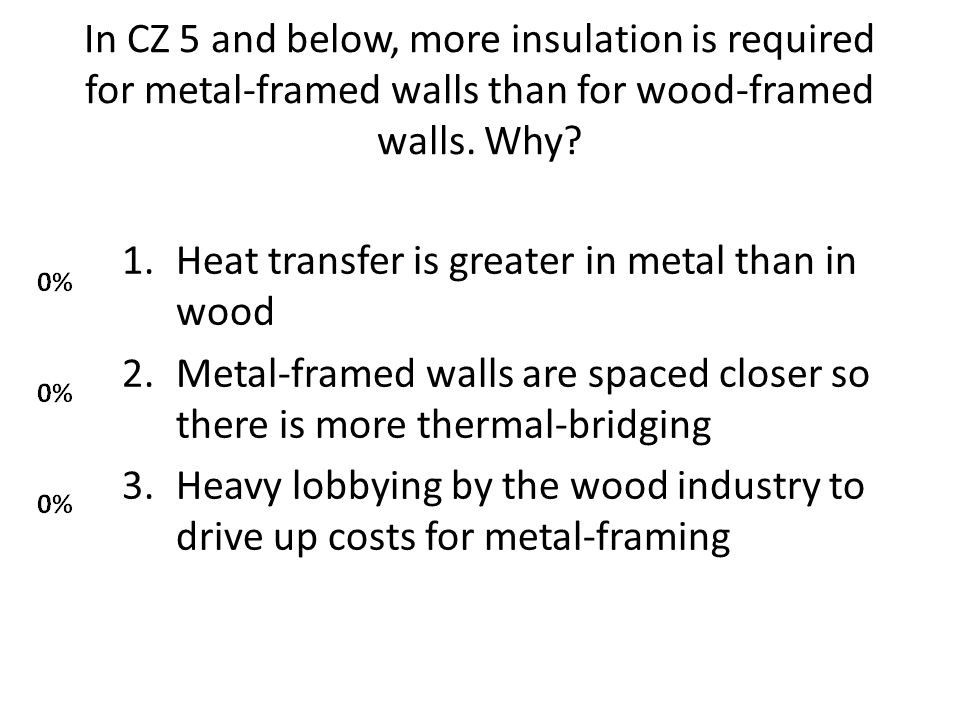 Heat transfer is greater in metal than in wood