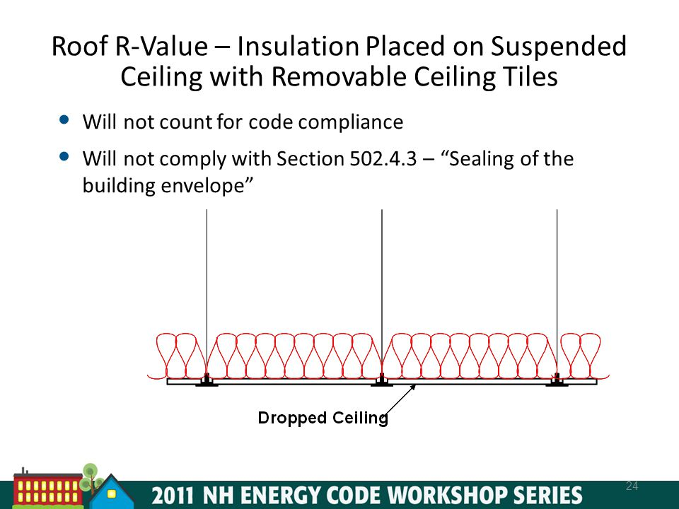 Roof R-Value – Insulation Placed on Suspended Ceiling with Removable Ceiling Tiles