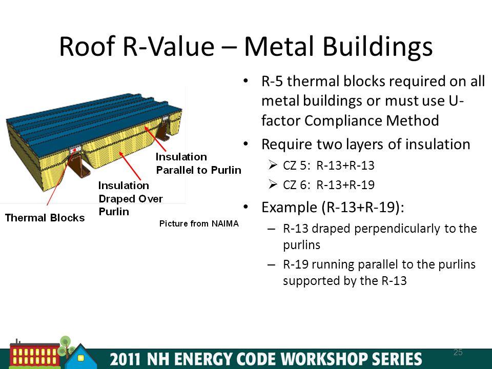 Roof R-Value – Metal Buildings
