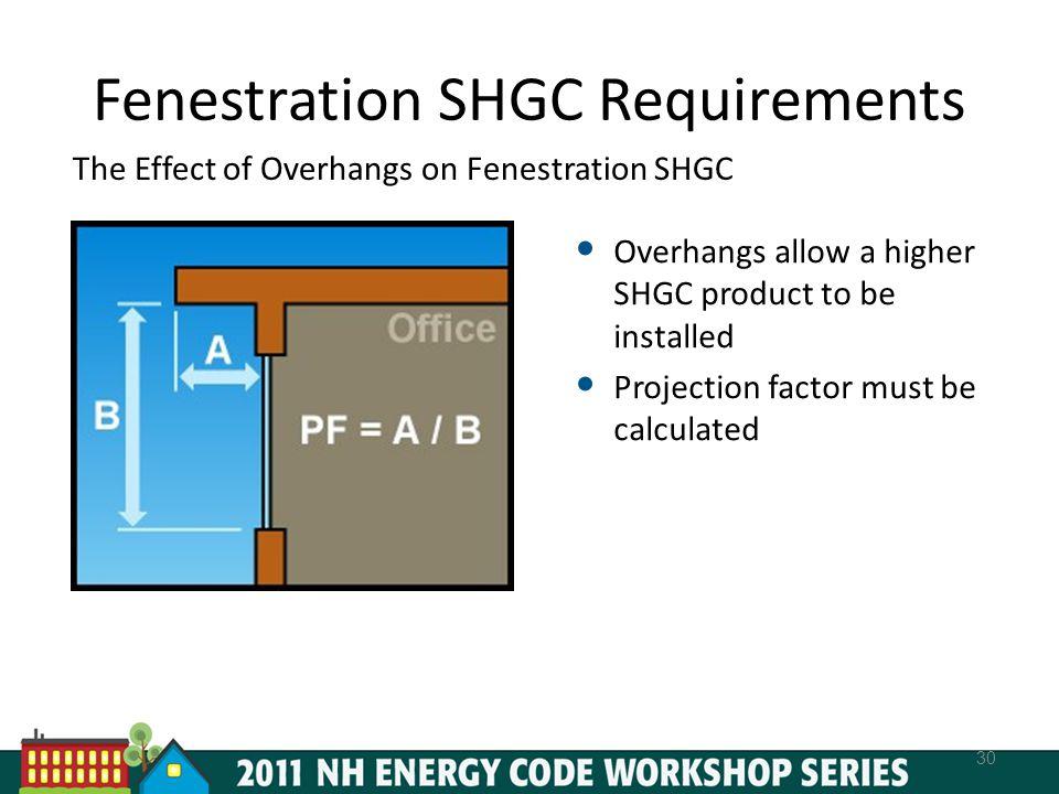 Fenestration SHGC Requirements