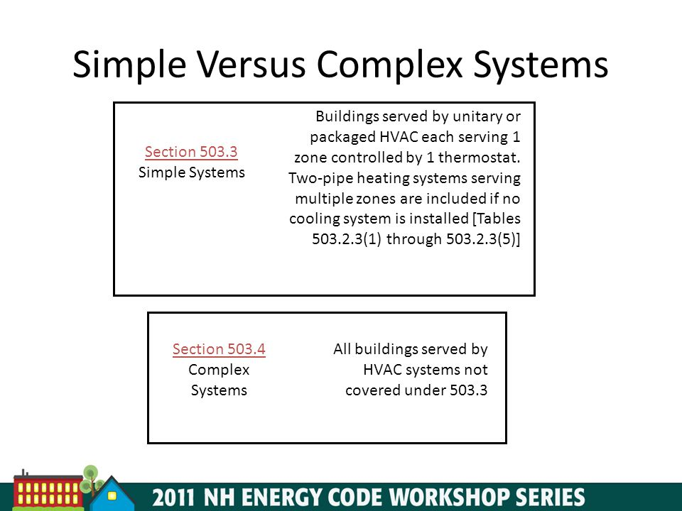 Simple Versus Complex Systems