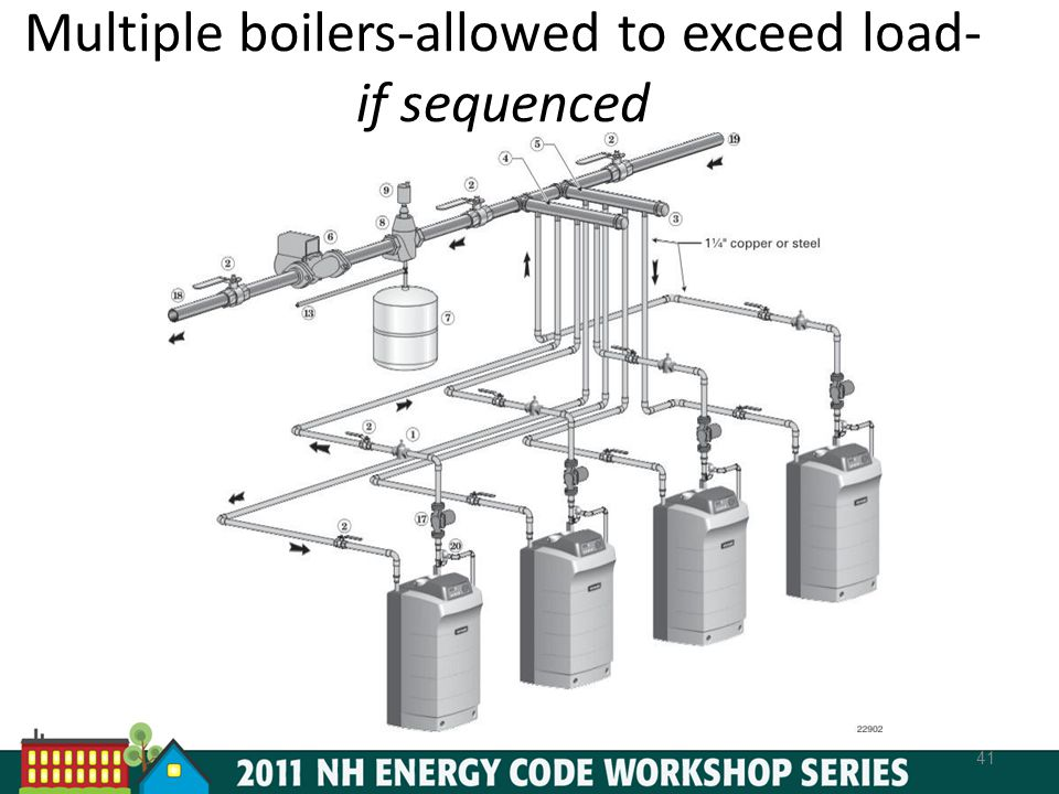 Multiple boilers-allowed to exceed load- if sequenced