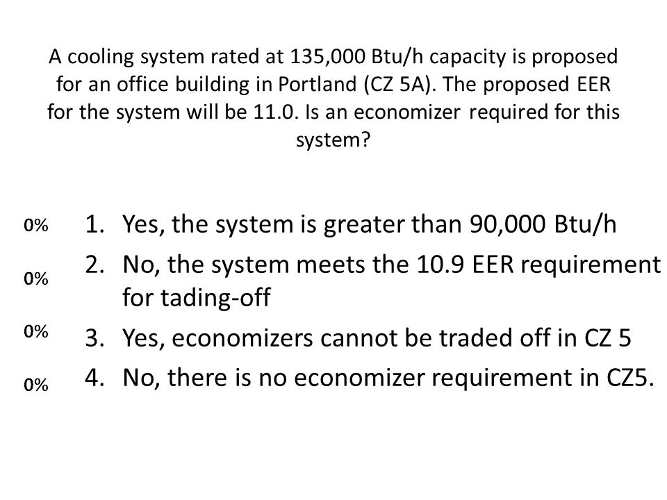 Yes, the system is greater than 90,000 Btu/h