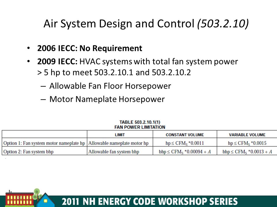 Air System Design and Control (503.2.10)