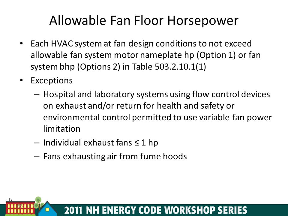 Allowable Fan Floor Horsepower