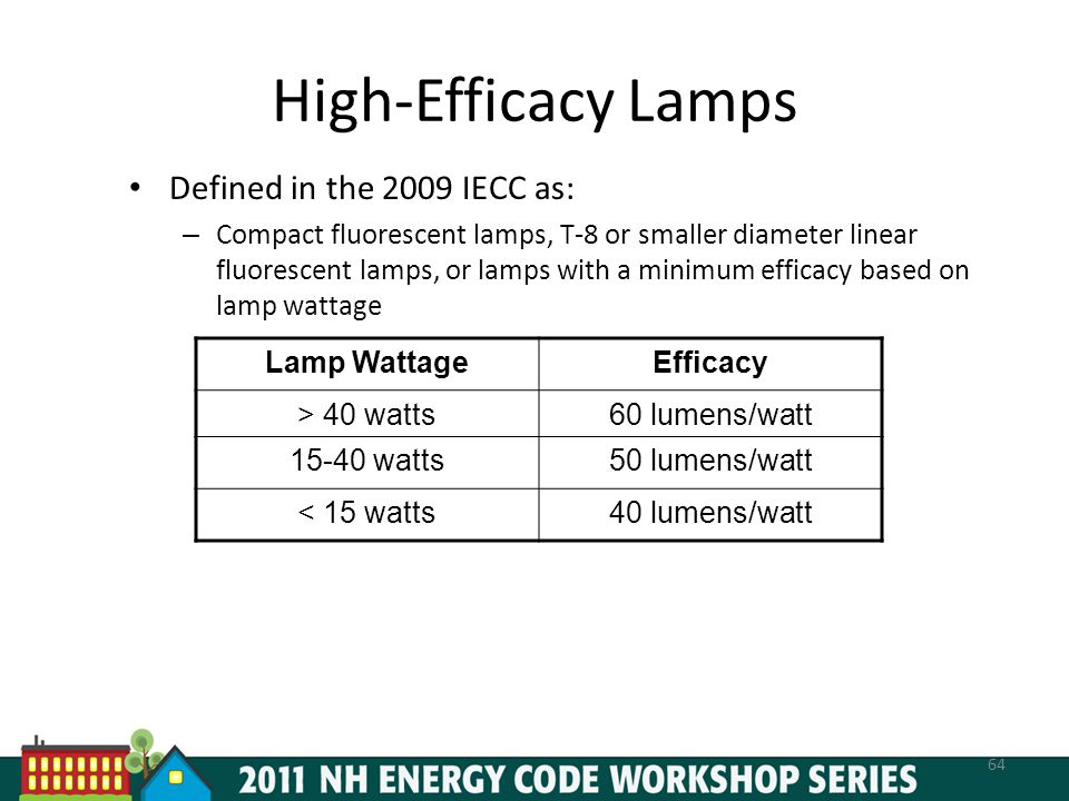 High-Efficacy Lamps Defined in the 2009 IECC as:
