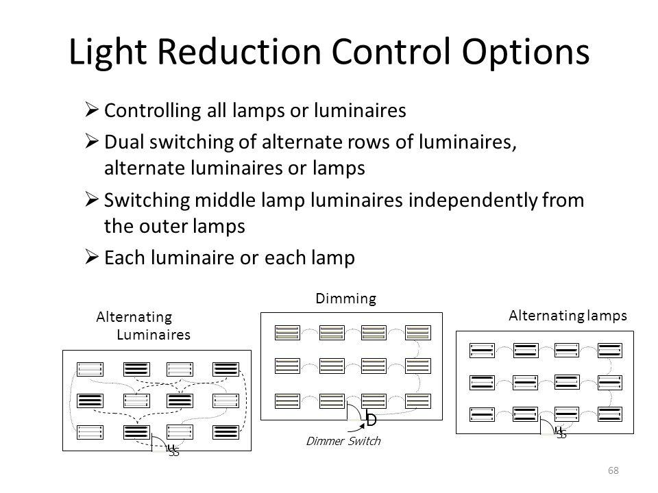 Light Reduction Control Options